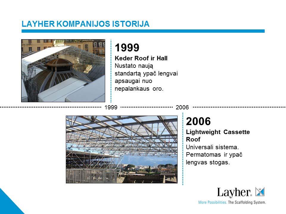 Kompanijos istorija 8