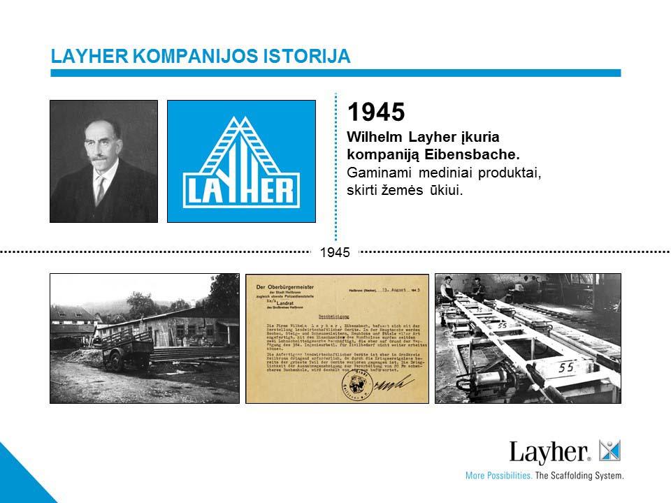Kompanijos istorija 1