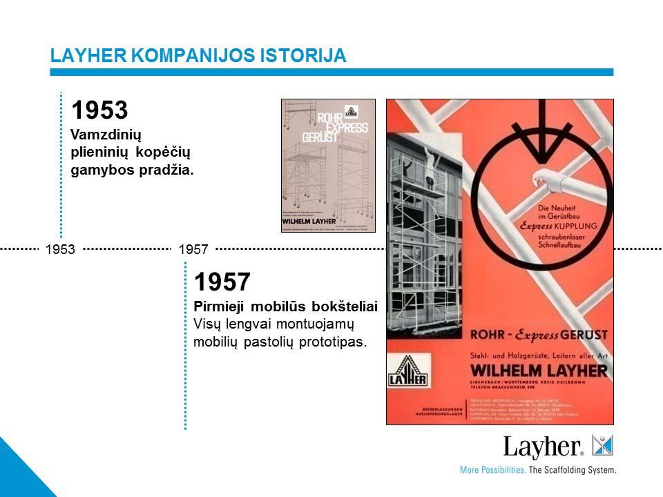 Kompanijos istorija 3