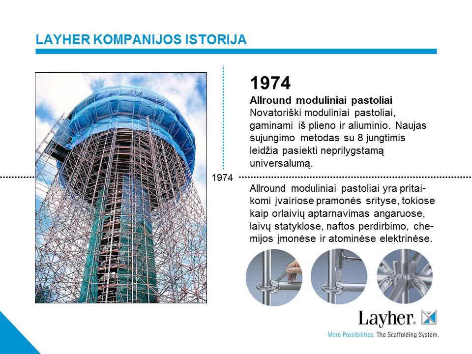 Kompanijos istorija 5
