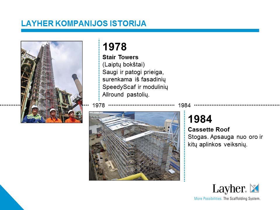 Kompanijos istorija 6