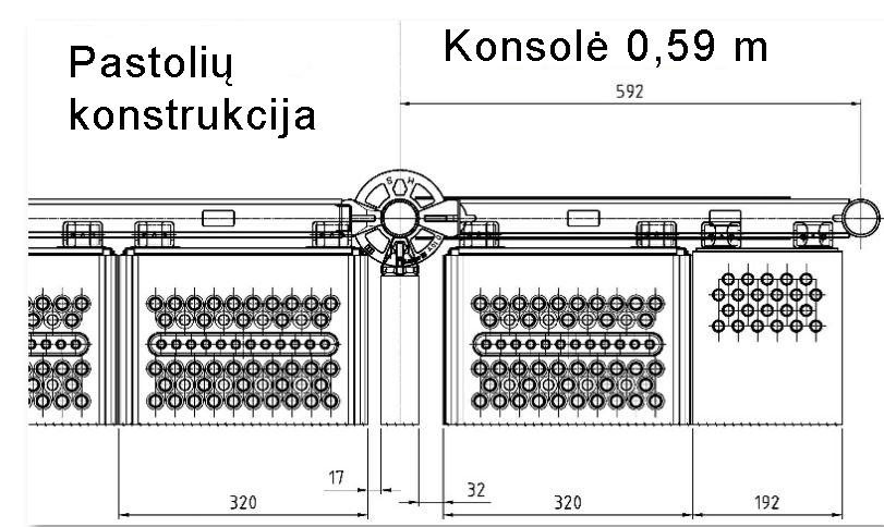 Konsole 059m